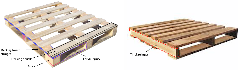 Parts of a wooden pallet
